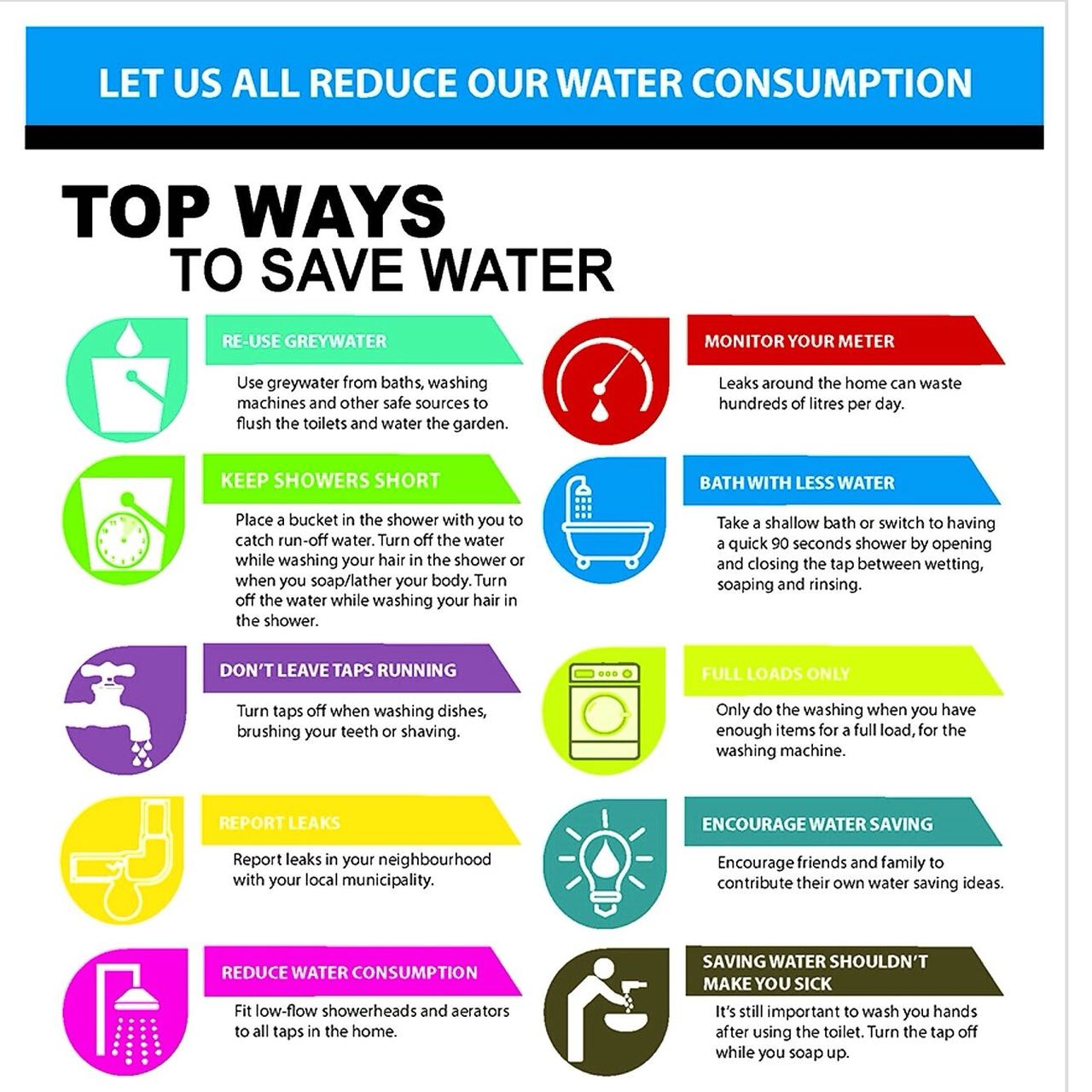 Operation SA | TIME TO #SaveWater now more then ever before ...